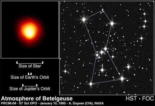 神秘红巨星缩小之谜:平均1年体积变小1%(图)