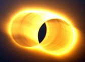 日食双交环