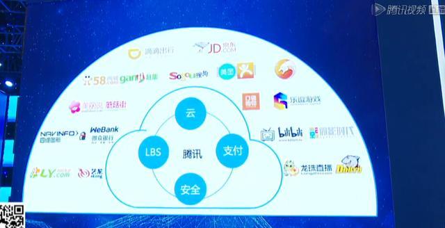 腾讯马化腾:将开放更多基础设施给大数据生态中的合作