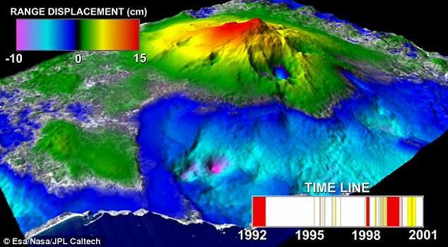 NASA绘欧洲最活跃火山三维图像