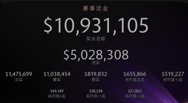 TI4千万美元奖金背后:游戏直播兴起催热电竞业