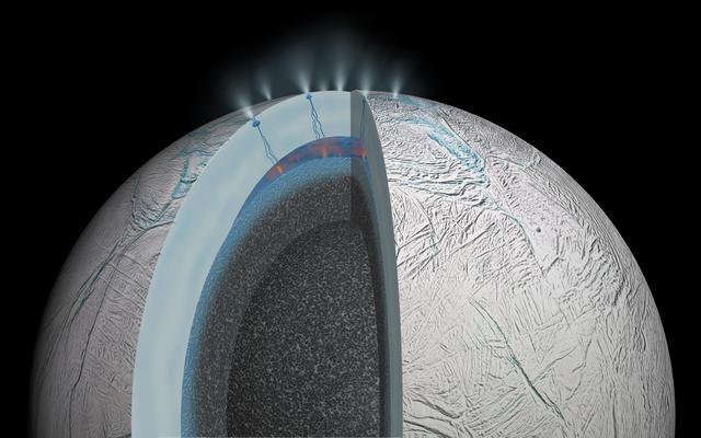 土卫二核心似原始陨石 存在海洋或有生命