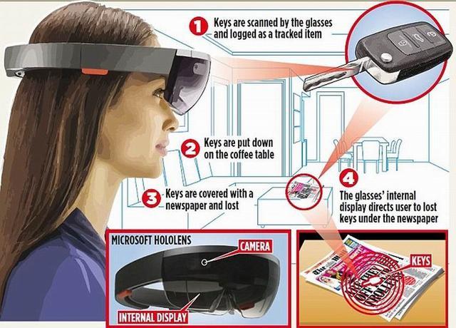 """微软最新全息眼镜能够跟踪找回""""遗忘物品"""""""