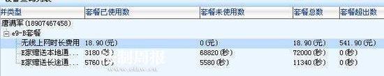中电信天价手机上网费遭投诉:3天花费500元
