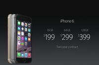 iPhone 6s��Լ�۸��ع⣺�뵱ǰiPhone 6һ��