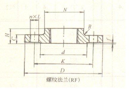 三维公式矢量图