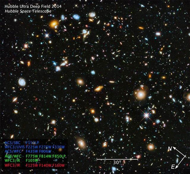 """哈勃望远镜拍摄""""五颜六色""""的宇宙图像"""