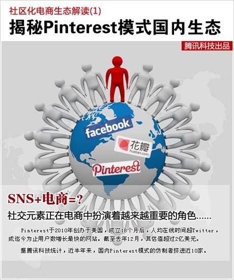 揭Pinterest模式生态:半年涌10家 受困内容