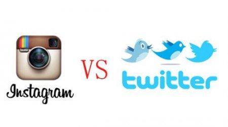 Twitter错失收购Instagram机遇酿成大错