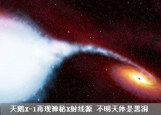 天鹅X-1再次出现神秘X射线源