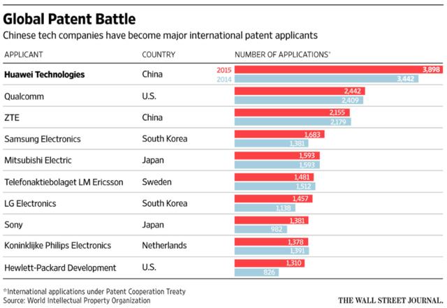 佰利只是开始,这三家中国公司也可能起诉苹果