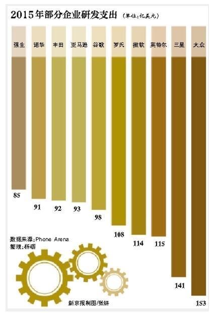 """缺乏核心技术 企业如何强劲""""中国芯""""?"""