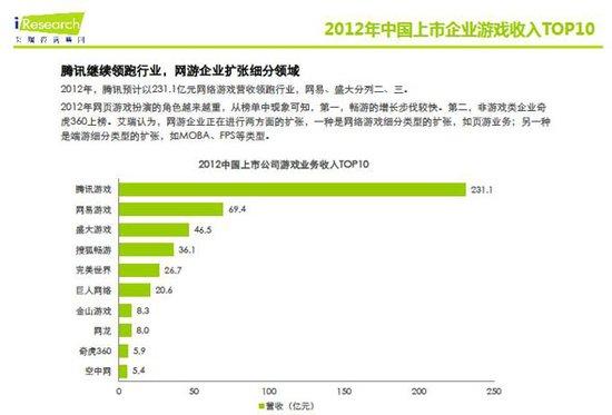 艾瑞:微信成为移动互联网最大的平台级应用