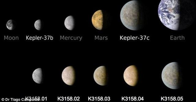 科学家发现112亿岁古老行星:或诞生过生命