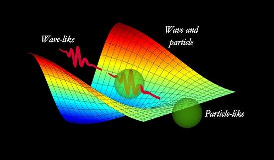 实验首次确定光同时具备波动性和粒子性