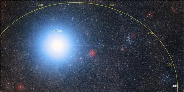 系外行星比邻星b可能适合人类生存