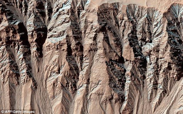 火星沟壑是干冰地质活动形成的与液态水无关