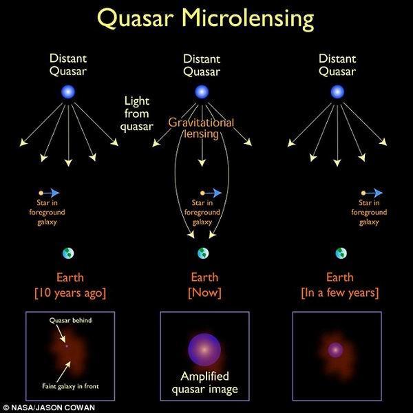 最新研究显示原始黑洞与宇宙暗物质毫无关系
