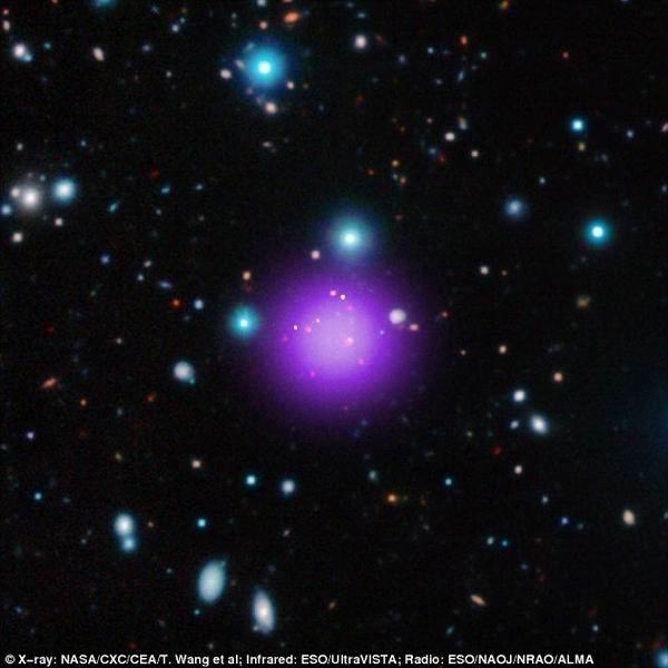最新发现迄今最遥远星系团距离地球111光年