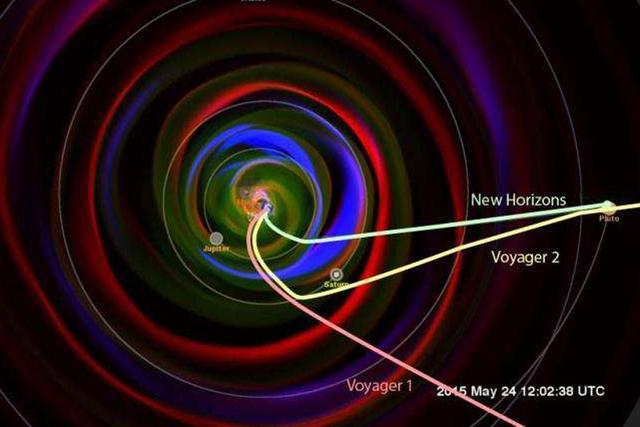 新视野号探测器发现太阳系边缘空间环境奥秘