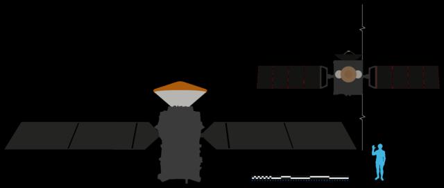 欧空局火星探测器升空 寻找生命迹象