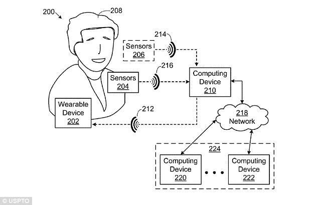 """微软新专利""""情绪衬衫"""":读懂并安抚你的情绪"""