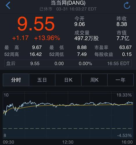 微博20杏彩平台12:圈地之后瞬谋 钱途