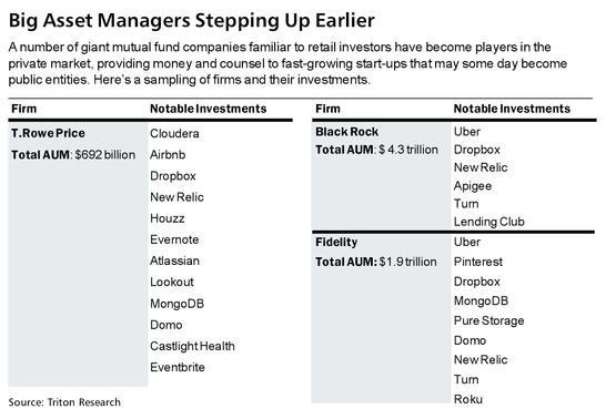巴伦周刊:投资者不用担心互联网泡沫重现