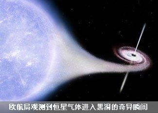恒星气体进入黑洞奇异瞬间