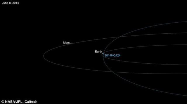 小行星安全掠过地球 若碰撞将毁一座城市