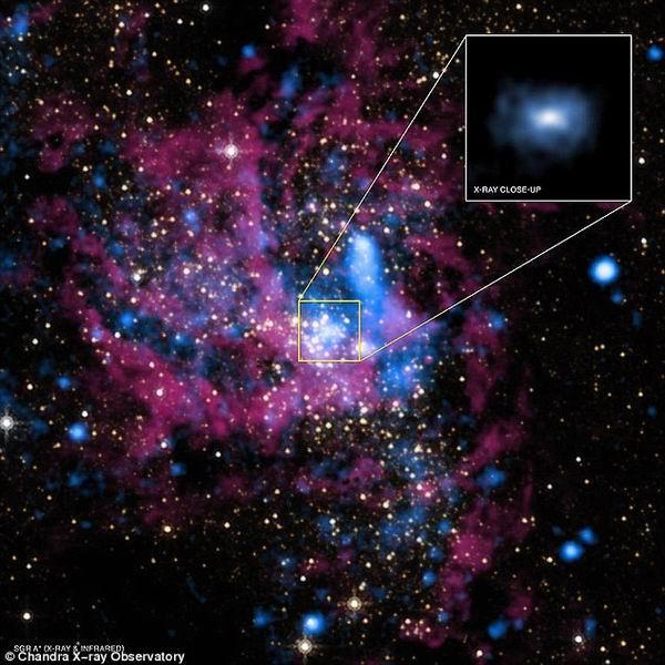 银河系中心黑洞每一万年吞噬一颗恒星