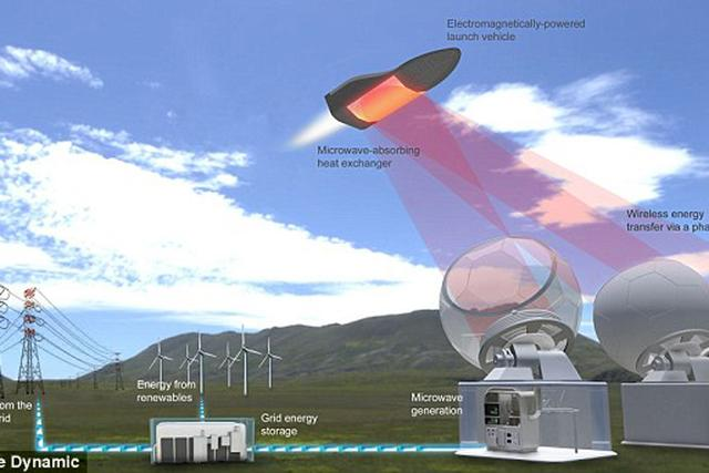 未来航天飞机或用远程微波能量推动