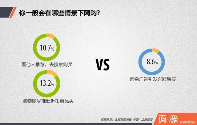 真象·清单|关于中国人如何网购,你可能不知道的7个真相