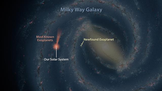 美国宇航局在距地1.3万光年外发现系外行星