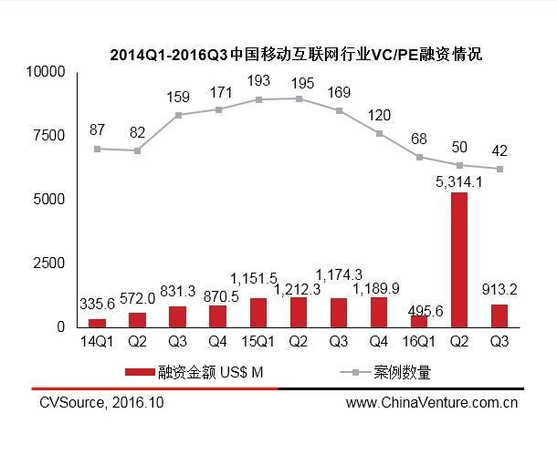 投资人纷纷休假出海 晓波老师却说投资内容文化正迎来黄金季?