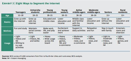中国互联网报告:日上网19亿小时 农村成主力