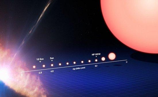 250光年外神秘恒星暗示40亿年后太阳系命运