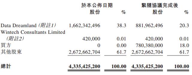 乐视搅局360酷派手机合作:21.8亿元入股酷派