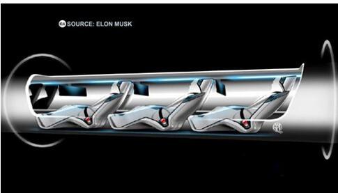 超级高铁要来了 速度是磁悬浮列车两倍