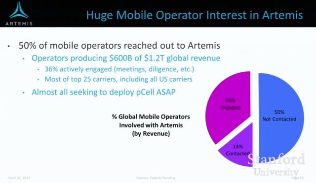 让手机网速快10倍,这家公司是怎么做到的