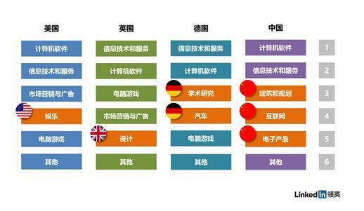 迄今最权威的VR人才报告:中国人才数不及印度 但需求量全球第二