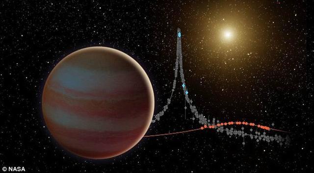 最新研究称褐矮星大气层可能潜在微生物形式