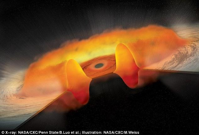 科学家发现新型类星体 吞噬物质速度超预期