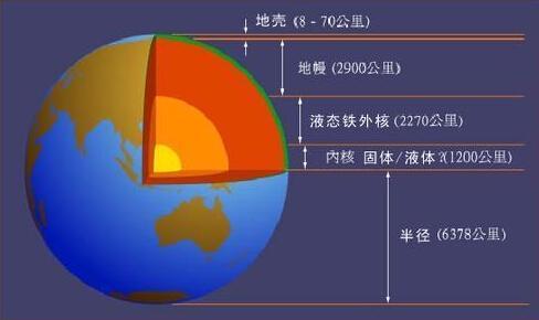 人类将首次打穿地壳!中国专家将全程参与