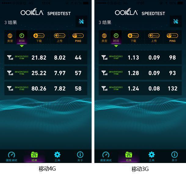 iPhone 6网络实测 双网TDD可用/CDMA不支持