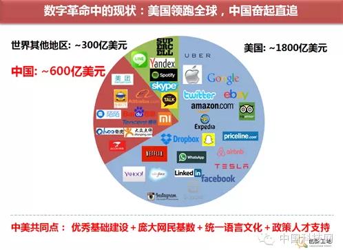 李开复演讲:未来5年将产生400亿台移动设备
