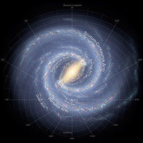 科学家寻找宜居行星