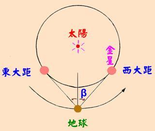 """1月12日金星东大距 公众可赏""""钻石级""""金星"""