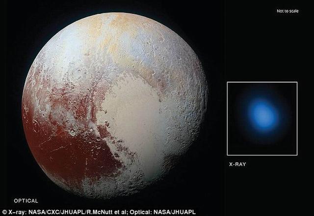 天文学家观测冥王星释放神秘低能量X射线