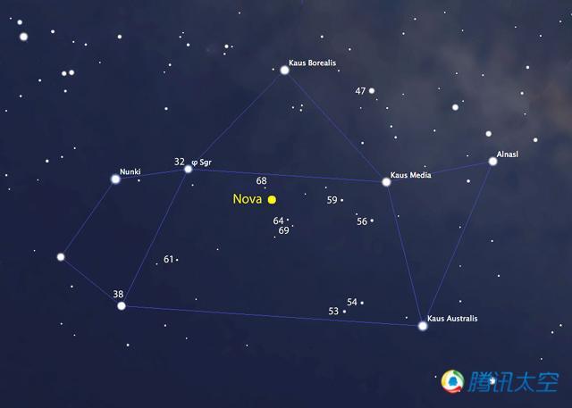 射手座新星爆发 亮度肉眼可见